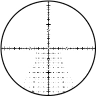 Reticles Police