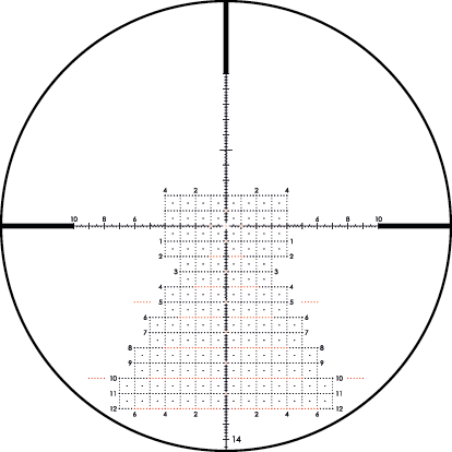 GR²ID reticle